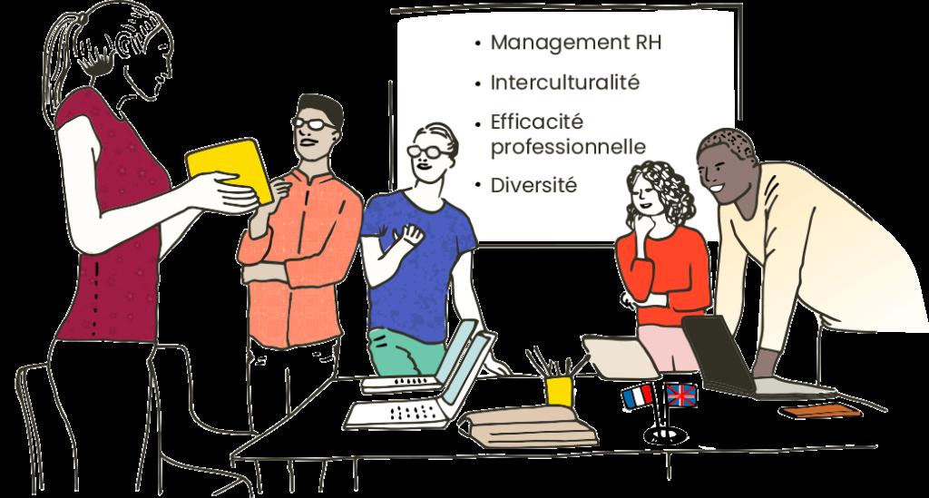 Formateur management RH interculturalité Lyon
